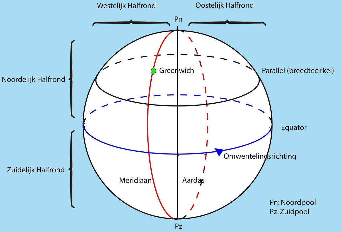 cirkel midden bepalen